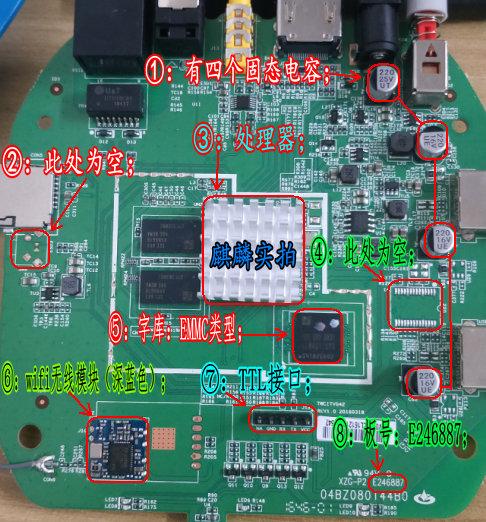 湖北联通HG680-R刷全网通系统教程_固件rom刷机包下载